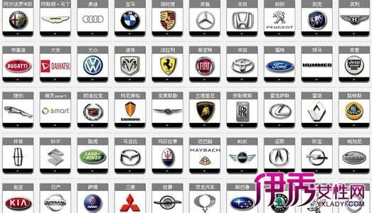 世界汽车品牌商标图片_全世界汽车商标大全