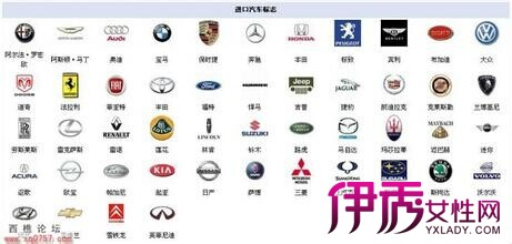 【图】世界汽车标志图片大全 世界知名汽车品图片