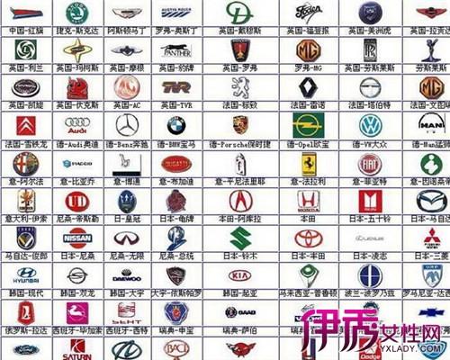 车型识别标志大全介绍 4个步骤让你认识全世界汽车标志高清图片