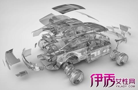 【汽车部件名称图解】【图】汽车部件名称图解
