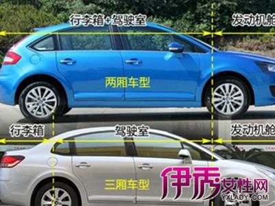 【汽车结构】【图】汽车结构图解