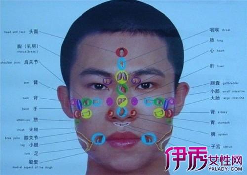 男人脸上两眉中有痣图解_眉毛里有痣的男人_眉中有痣的男人_男左眉毛