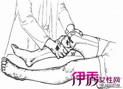 【膝关节侧副韧带损伤】【图】膝关节侧副韧带损伤要