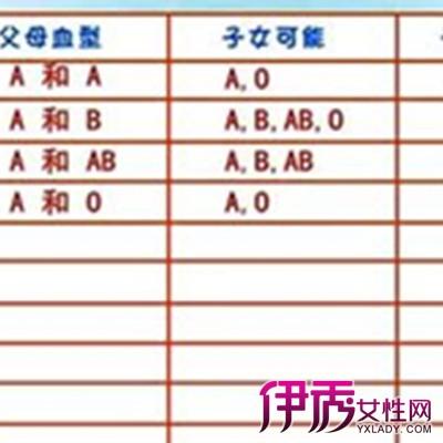 夫妻血型配对表_20130528★【和风物语】饼干曰血型くん