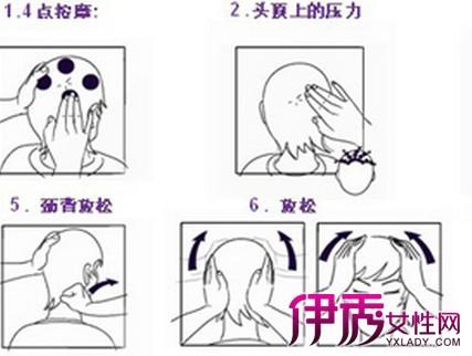 【头部按摩手法图解】【图】头部按摩手法图解指导