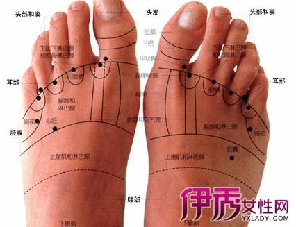 【大脚趾麻木是怎么回事】【图】大脚趾麻木是
