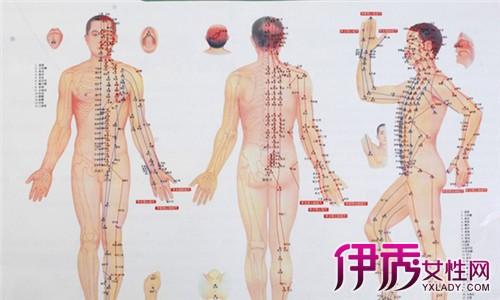 中医汉方瘦身配方